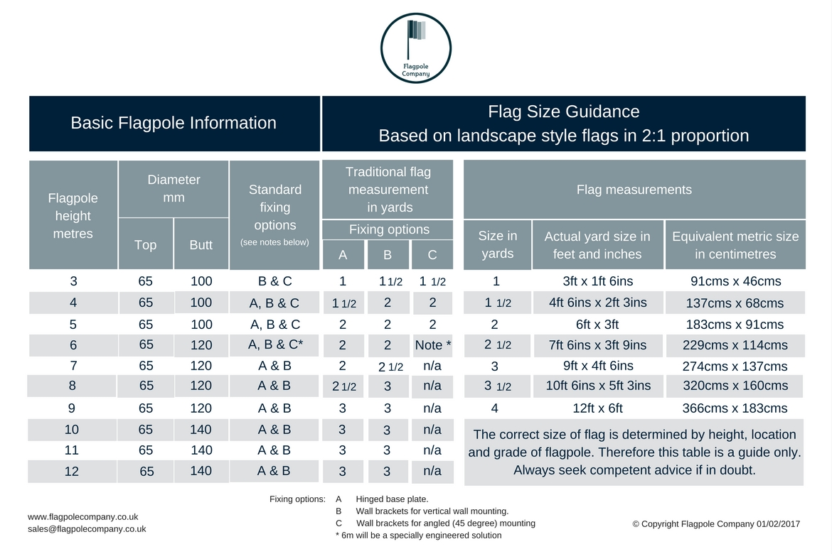 How to choose the right size of flag for your flagpole